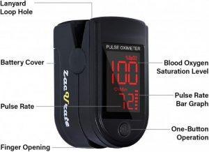 Best Finger Pulse Oximeter